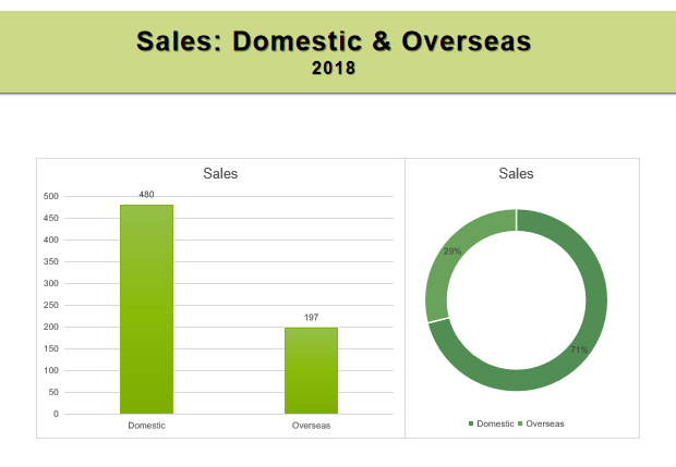 yanhuang machinery sales report